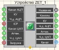 Устройство ZET - Режим проектировщика