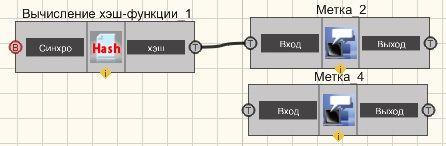 Вычисление хэш-функции - Пример