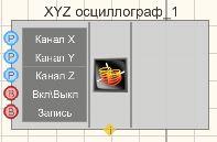 XYZ осциллограф - Режим проектировщика