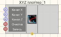 XYZ плоттер - Режим проектировщика