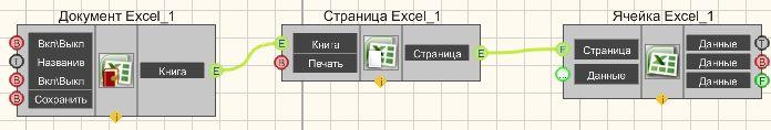 Ячейка Excel - Описание