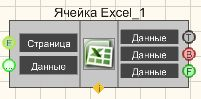Ячейка Excel - Режим проектировщика