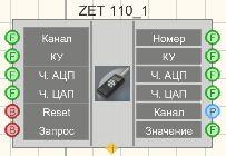 ZET 110 - Режим проектировщика
