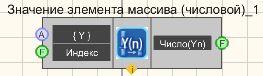 Значение элемента (числовой) - Режим проектировщика