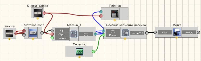 Значение элемента (строковый) - Пример