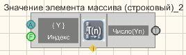 Значение элемента (строковый) - Режим проектировщика