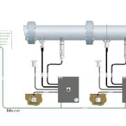 leak-detection-and-control-system-180x180
