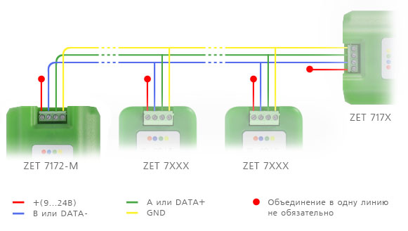 Подключение к фрагменту измерительной линии по интерфейсу CAN 2.0