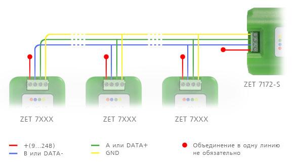 podklyuchenie-k-izmerit-linii-po-CAN-2-0_7172-S-3