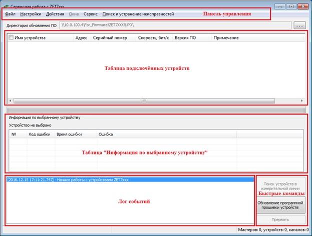 Окно программы «Сервисная работа с ZET7ххх»