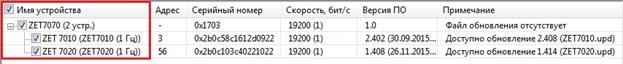 Таблица подключенных устройств в программе «Сервисная работы с ZET7xxx»