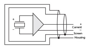 Electrical schematic diagram of the aircraft BC