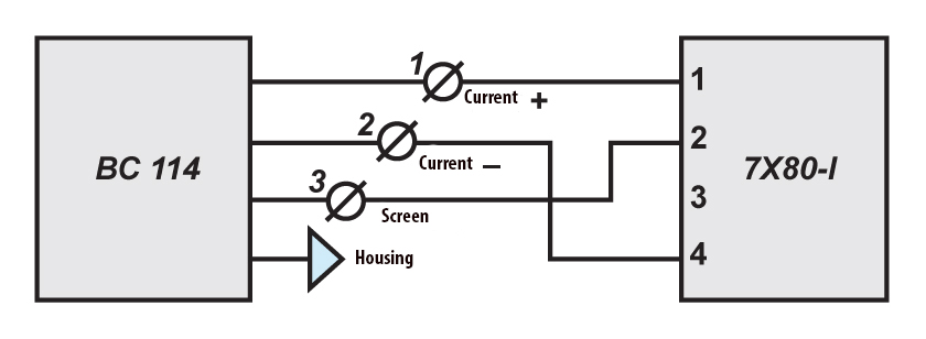 Scheme of connecting BC Velimeters to digital modules