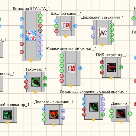 Компоненты ZETVIEW