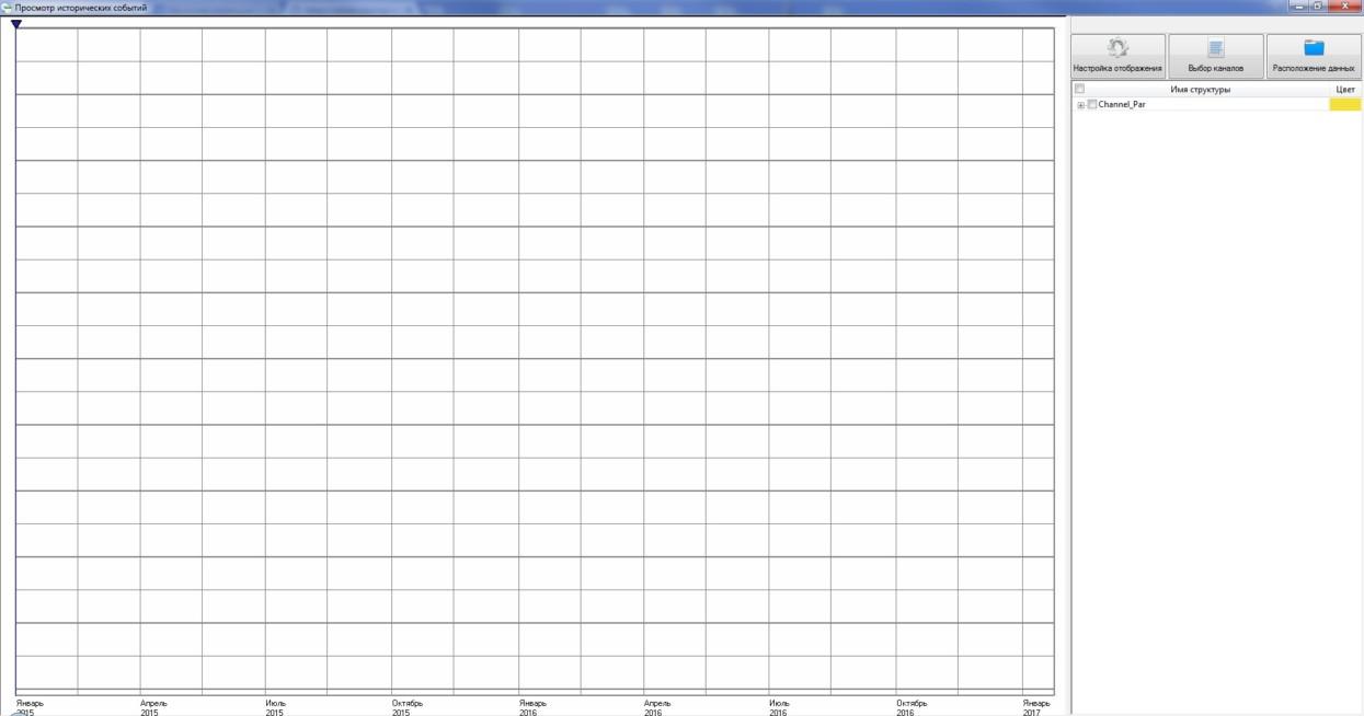 Главное окно программы Просмотр исторических данных
