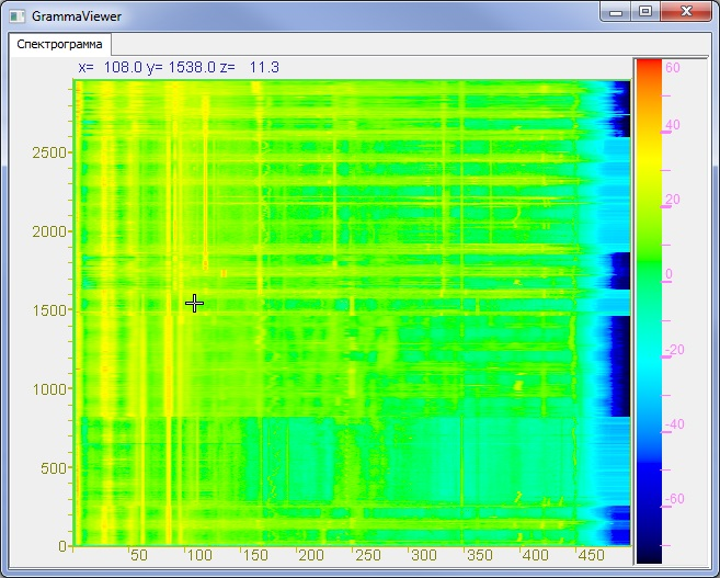 spektrogramma
