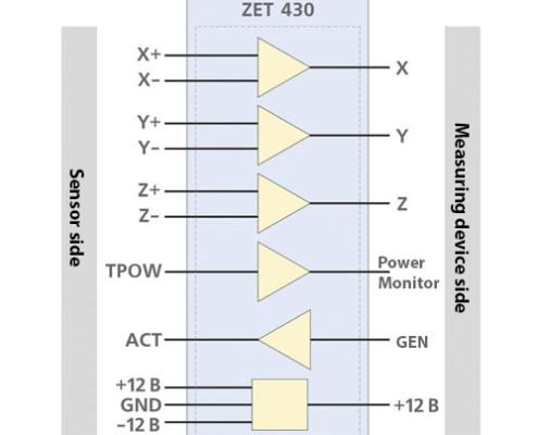 ZET 430 Matching device - structural scheme