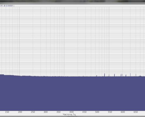 FFT spectrum analyzer - Power spectral density of a noise threshold for the input channels