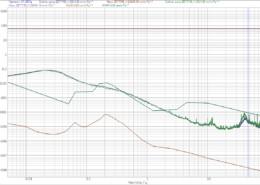 График собственных шумов сейсмометра ZET 7156 при частоте опроса 200 Гц с КУ 1, снятый при помощи программного обеспечения ZETLAB