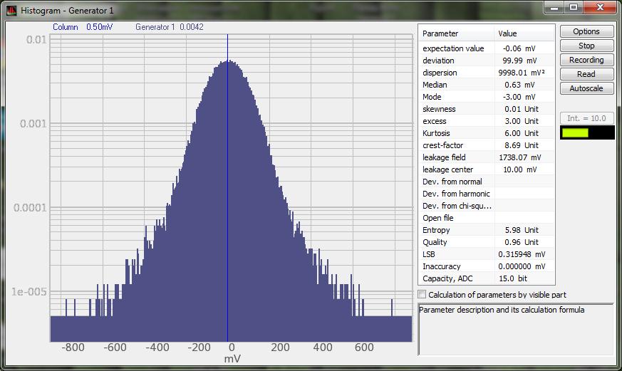 Histogram - Generator 1 - White noise signal - Kurtosis 6