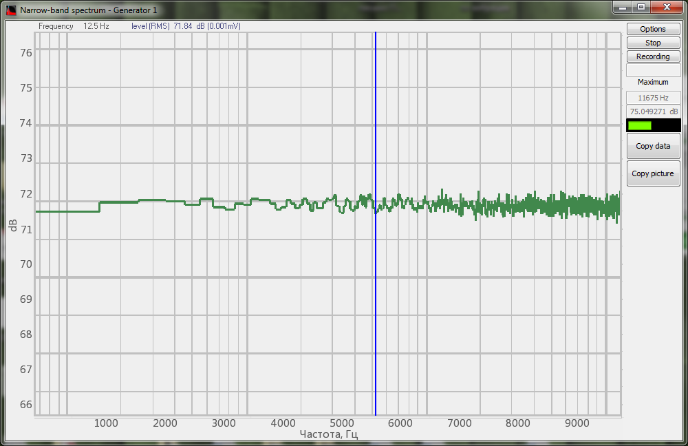 Narrow-band spectrum- generator 1- White noise spectrum