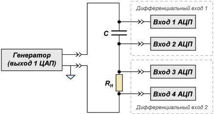 Схема измерения емкости
