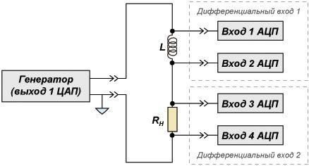 Схема измерения индуктивности