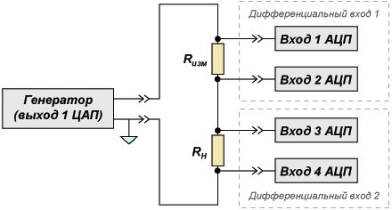 Схема измерения сопротивления