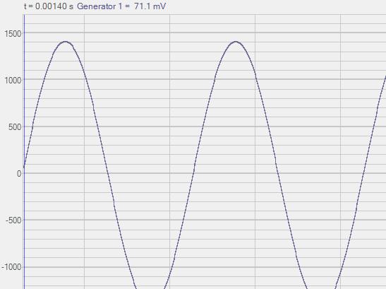 Signal generator - sinusoidal signal - 2
