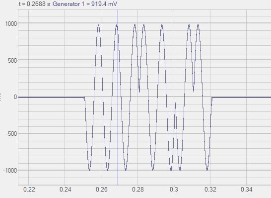 Signal generator - Barker code signal generation - 2