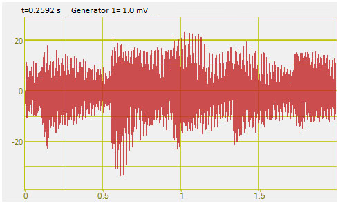 Signal generator - Generation of signals from a file - 2