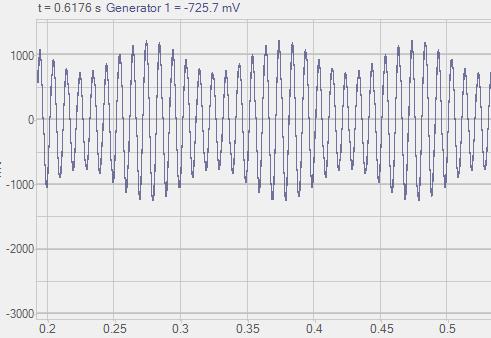 Signal generator - amplitude-modulated signal - 2