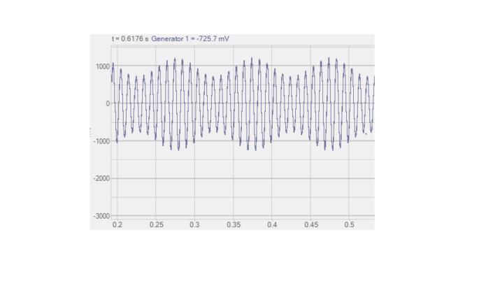 Signal-generator-amplitude-modulated-signal-cover