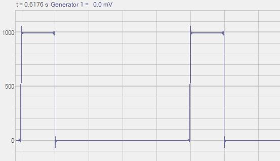 Signal generator - pulse signal generator - 2