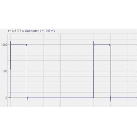 Signal generator - pulse signal generator - cover