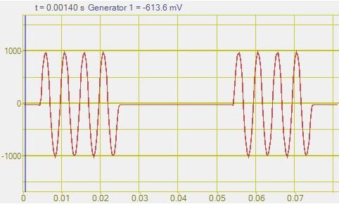 Signal generator - radio pulse signal - 2