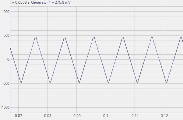 Signal generator - saw-tooth signal - 2