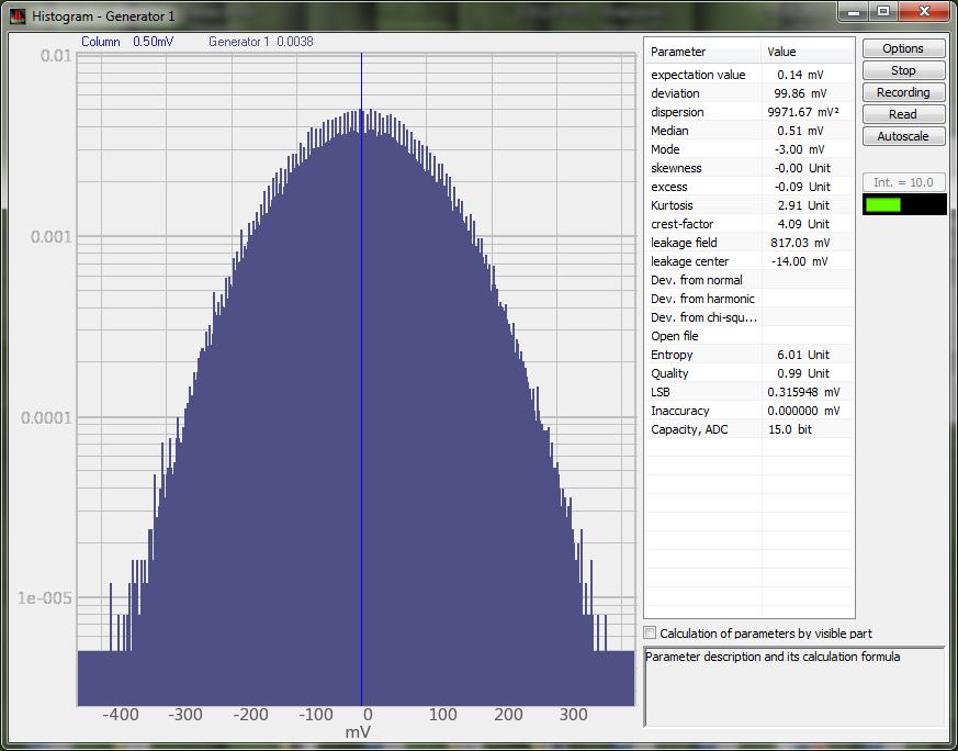 White noise signal histogram - Kurtosis 3