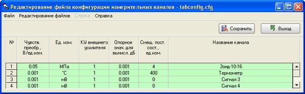 Редактирование файла конфигурации измерительных каналов