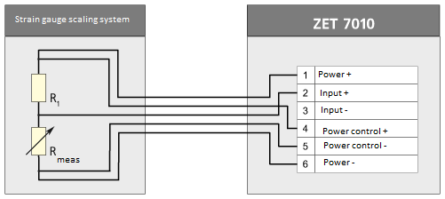Strain gauge weighing system connection diagram