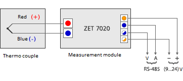 connection diagram ZET 7020