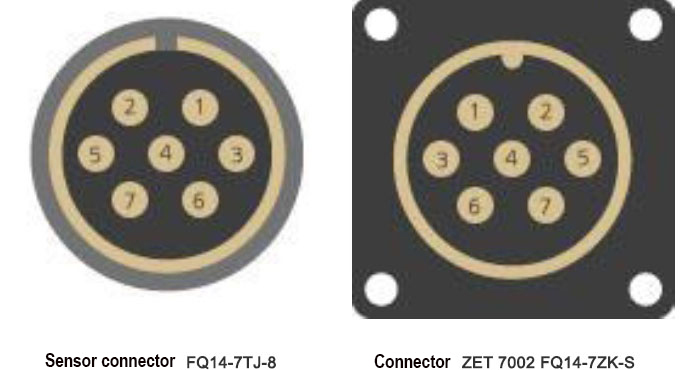 Connectors for connecting sensors