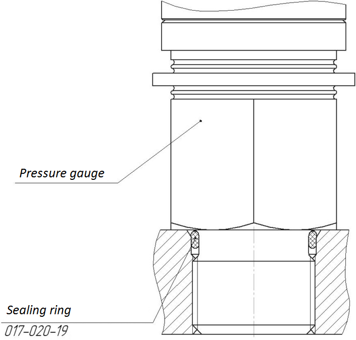 Pressure gauge - mounting requirements - sealing ring location