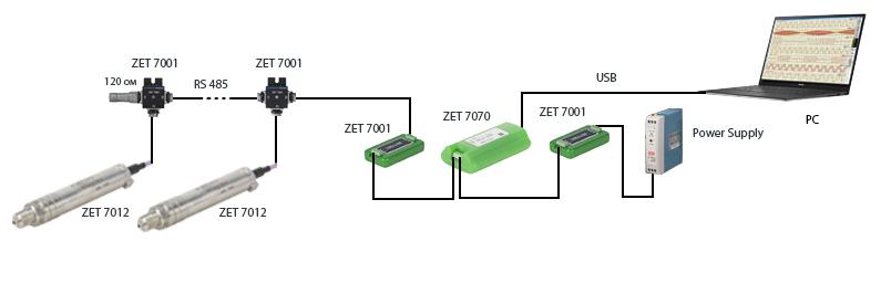 Scheme of measuring network 7XXX-RS-485