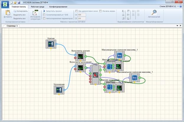 Приблизительный вид сложного SCADA-проекта