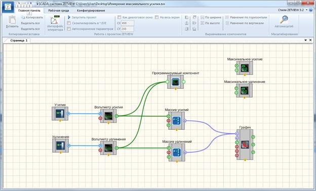 Вид сложногоSCADA- проекта с использованием программируемого компонента