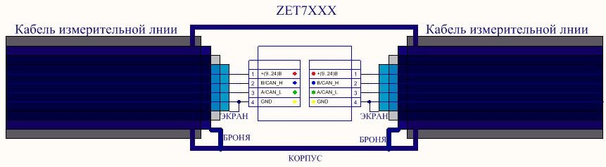 Подключение модулей ZETSENSOR к измерительной линии