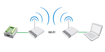 WI-FI interface