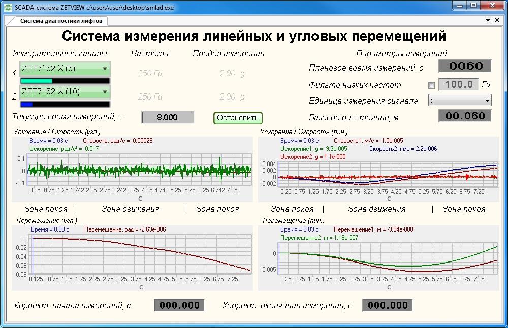 Регистрируемые данные. Датчики в состоянии покоя. Система измерения линейного и углового перемещения