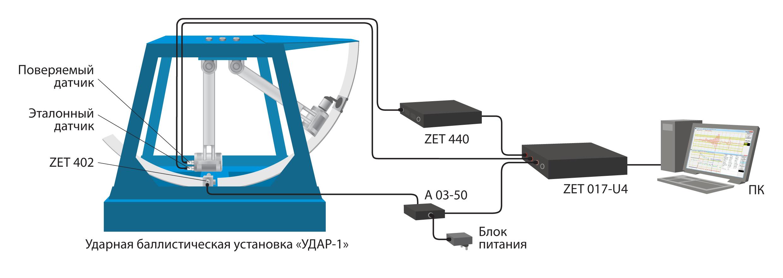 Схема поверочной установки УДАР-1
